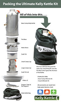 kelly-kettle-packing.jpg